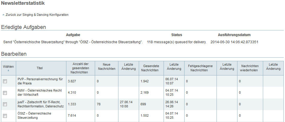 LexisNexis_Newsletterstatistik.png